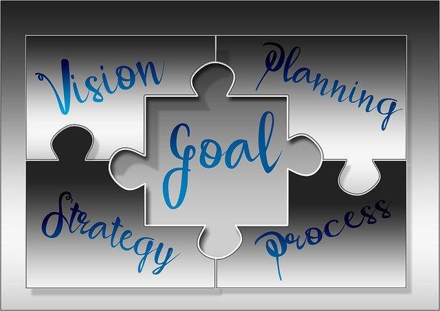 plánování strategie proces úspěch.jpg